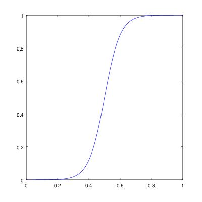 在Cycles中如何基于坡度和海拔设计山体材质